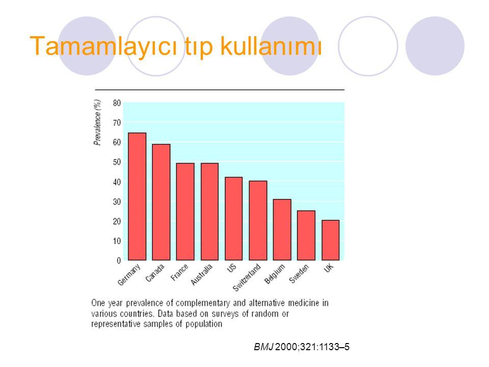Tamamlayıcı tıp kullanımı BMJ 2000;321:1133–5