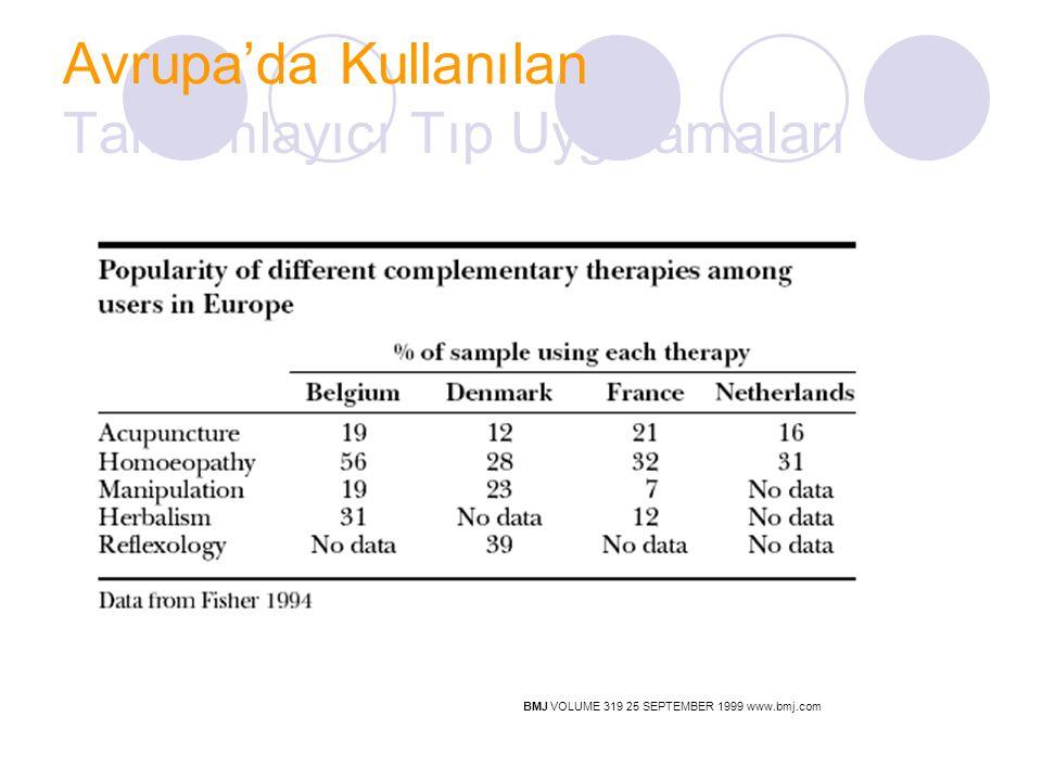 Avrupa'da Kullanılan Tamamlayıcı Tıp Uygulamaları BMJ VOLUME 319 25 SEPTEMBER 1999 www.bmj.com