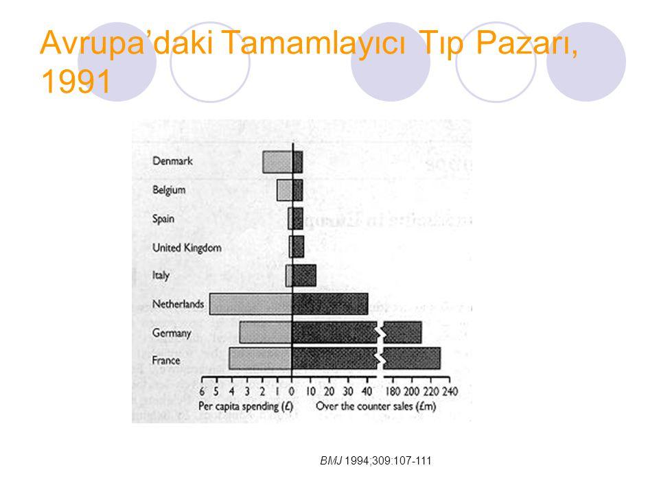 Avrupa'daki Tamamlayıcı Tıp Pazarı, 1991 BMJ 1994;309:107-111