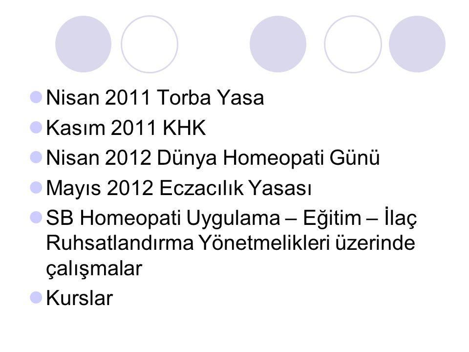 Nisan 2011 Torba Yasa Kasım 2011 KHK Nisan 2012 Dünya Homeopati Günü Mayıs 2012 Eczacılık Yasası SB Homeopati Uygulama – Eğitim – İlaç Ruhsatlandırma Yönetmelikleri üzerinde çalışmalar Kurslar