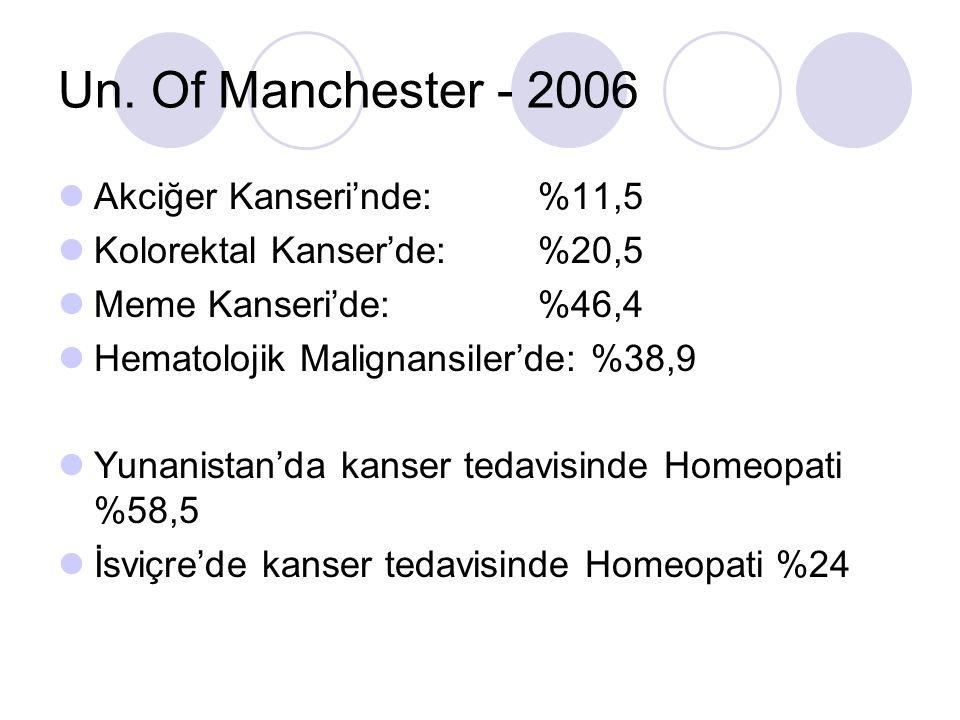 Un. Of Manchester - 2006 Akciğer Kanseri'nde:%11,5 Kolorektal Kanser'de:%20,5 Meme Kanseri'de:%46,4 Hematolojik Malignansiler'de: %38,9 Yunanistan'da