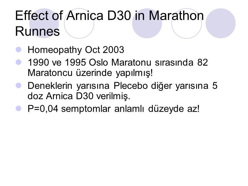 Effect of Arnica D30 in Marathon Runnes Homeopathy Oct 2003 1990 ve 1995 Oslo Maratonu sırasında 82 Maratoncu üzerinde yapılmış.