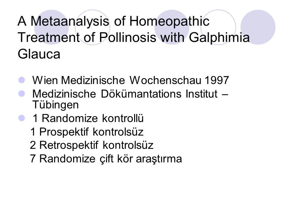 A Metaanalysis of Homeopathic Treatment of Pollinosis with Galphimia Glauca Wien Medizinische Wochenschau 1997 Medizinische Dökümantations Institut – Tübingen 1 Randomize kontrollü 1 Prospektif kontrolsüz 2 Retrospektif kontrolsüz 7 Randomize çift kör araştırma