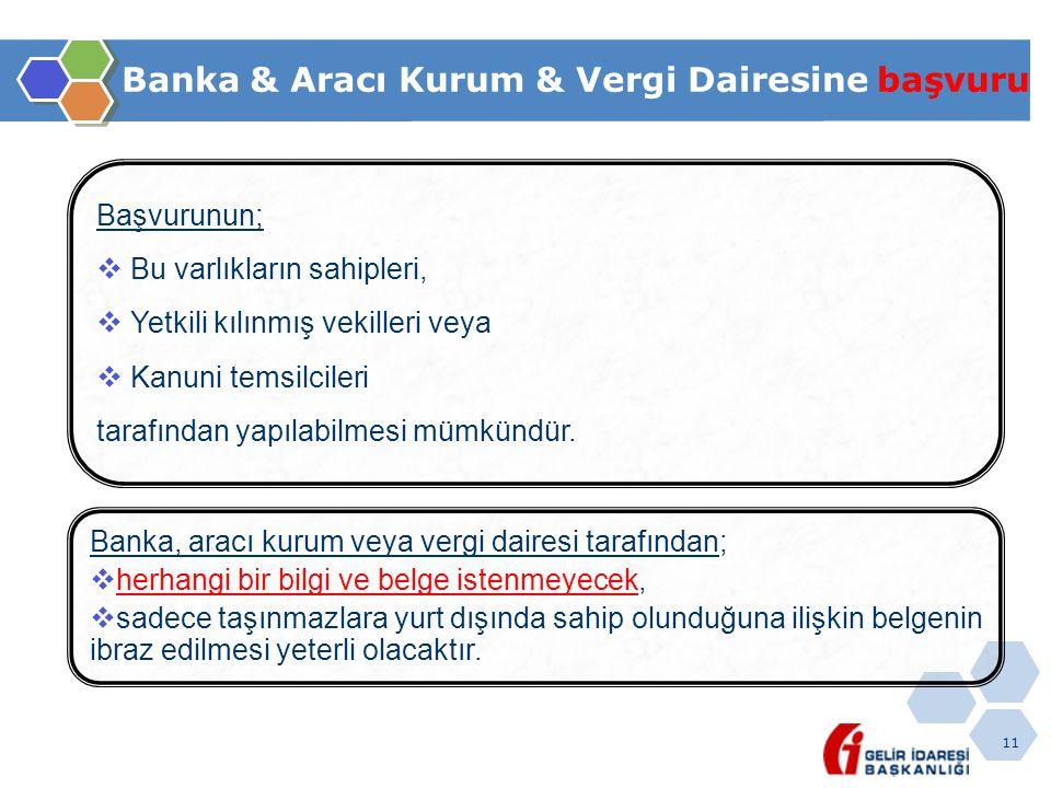11 Banka & Aracı Kurum & Vergi Dairesine başvuru Başvurunun;  Bu varlıkların sahipleri,  Yetkili kılınmış vekilleri veya  Kanuni temsilcileri tarafından yapılabilmesi mümkündür.