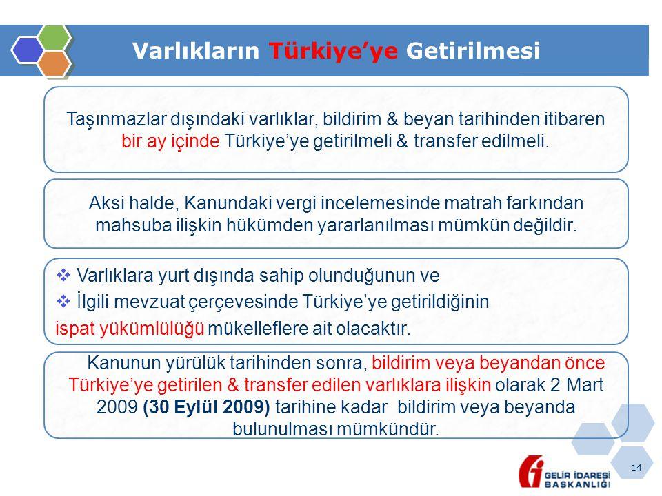 14 Varlıkların Türkiye'ye Getirilmesi Taşınmazlar dışındaki varlıklar, bildirim & beyan tarihinden itibaren bir ay içinde Türkiye'ye getirilmeli & transfer edilmeli.