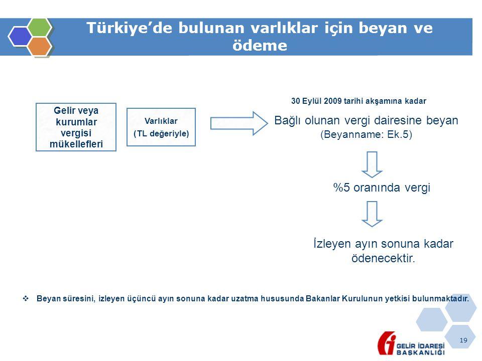 19 Türkiye'de bulunan varlıklar için beyan ve ödeme Gelir veya kurumlar vergisi mükellefleri Bağlı olunan vergi dairesine beyan (Beyanname: Ek.5) Varlıklar (TL değeriyle) %5 oranında vergi İzleyen ayın sonuna kadar ödenecektir.