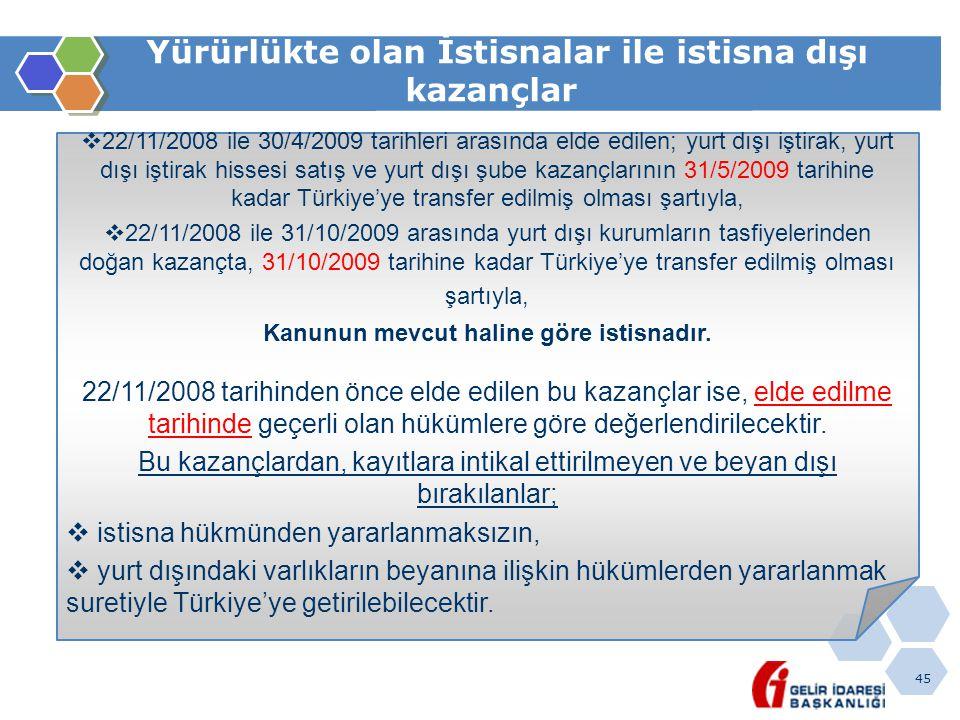 45 Yürürlükte olan İstisnalar ile istisna dışı kazançlar  22/11/2008 ile 30/4/2009 tarihleri arasında elde edilen; yurt dışı iştirak, yurt dışı iştirak hissesi satış ve yurt dışı şube kazançlarının 31/5/2009 tarihine kadar Türkiye'ye transfer edilmiş olması şartıyla,  22/11/2008 ile 31/10/2009 arasında yurt dışı kurumların tasfiyelerinden doğan kazançta, 31/10/2009 tarihine kadar Türkiye'ye transfer edilmiş olması şartıyla, Kanunun mevcut haline göre istisnadır.