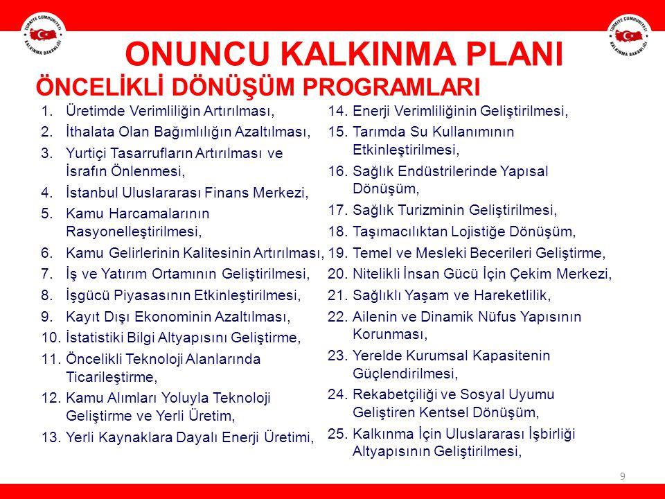 1.Üretimde Verimliliğin Artırılması, 2.İthalata Olan Bağımlılığın Azaltılması, 3.Yurtiçi Tasarrufların Artırılması ve İsrafın Önlenmesi, 4.İstanbul Ul