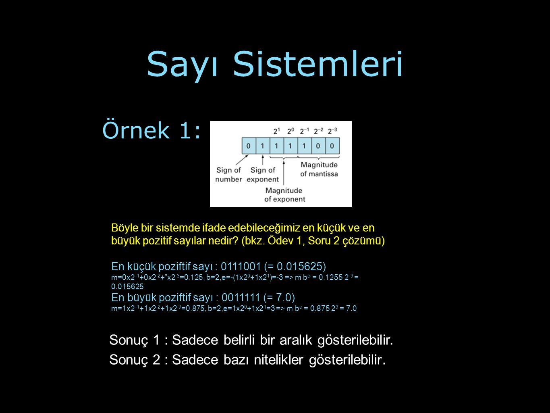 Sayı Sistemleri Örnek 1: Böyle bir sistemde ifade edebileceğimiz en küçük ve en büyük pozitif sayılar nedir? (bkz. Ödev 1, Soru 2 çözümü) En küçük poz