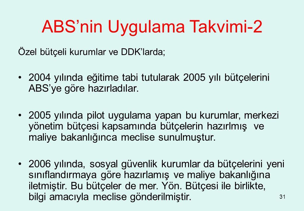 31 Özel bütçeli kurumlar ve DDK'larda; 2004 yılında eğitime tabi tutularak 2005 yılı bütçelerini ABS'ye göre hazırladılar.