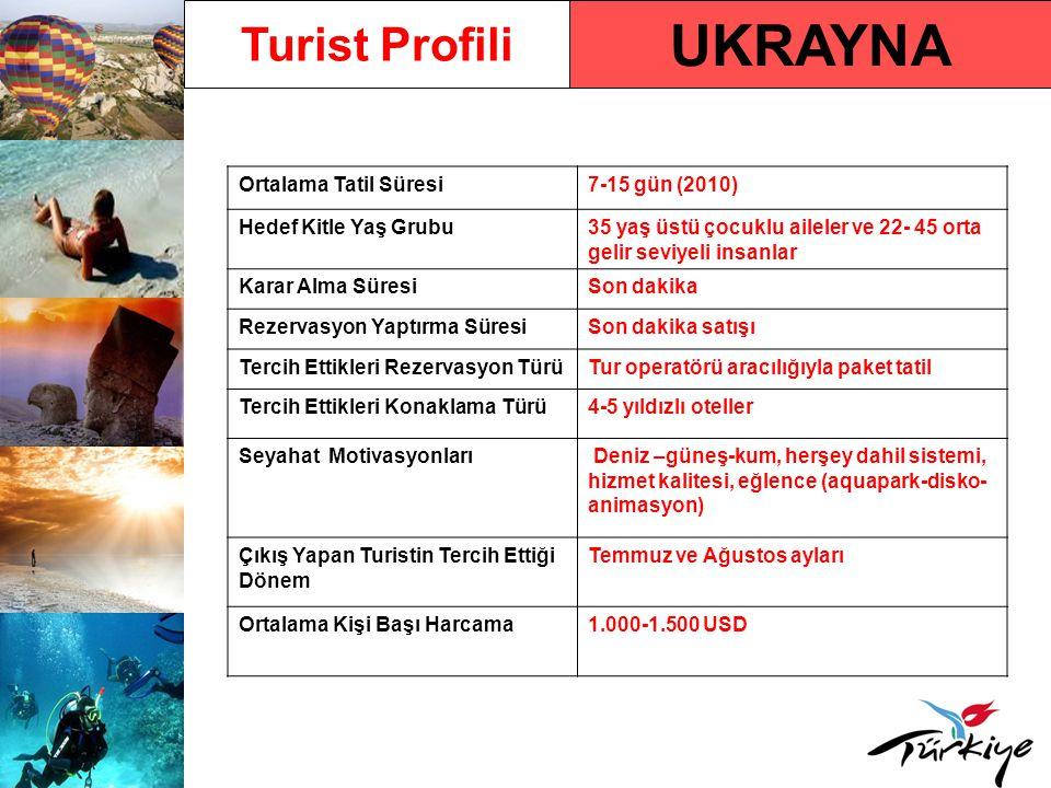 UKRAYNA Turist Profili Ortalama Tatil Süresi7-15 gün (2010) Hedef Kitle Yaş Grubu35 yaş üstü çocuklu aileler ve 22- 45 orta gelir seviyeli insanlar Ka