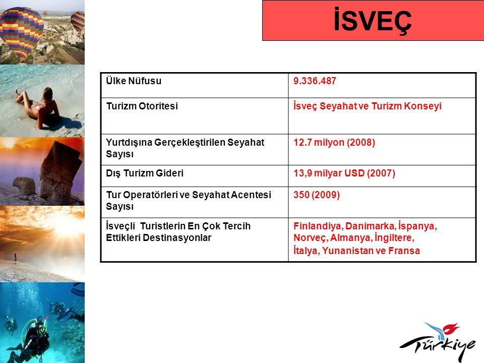 İSVEÇ Ülke Nüfusu9.336.487 Turizm Otoritesiİsveç Seyahat ve Turizm Konseyi Yurtdışına Gerçekleştirilen Seyahat Sayısı 12.7 milyon (2008) Dış Turizm Gi