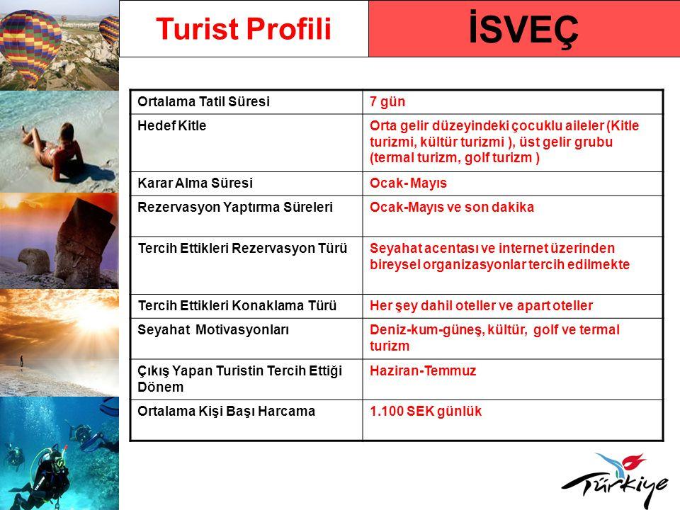 İSVEÇ Turist Profili Ortalama Tatil Süresi7 gün Hedef KitleOrta gelir düzeyindeki çocuklu aileler (Kitle turizmi, kültür turizmi ), üst gelir grubu (t