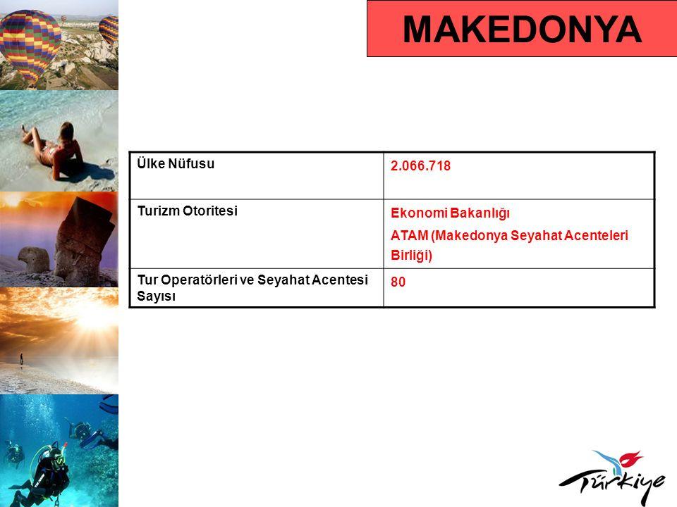 MAKEDONYA Ülke Nüfusu 2.066.718 Turizm Otoritesi Ekonomi Bakanlığı ATAM (Makedonya Seyahat Acenteleri Birliği) Tur Operatörleri ve Seyahat Acentesi Sa