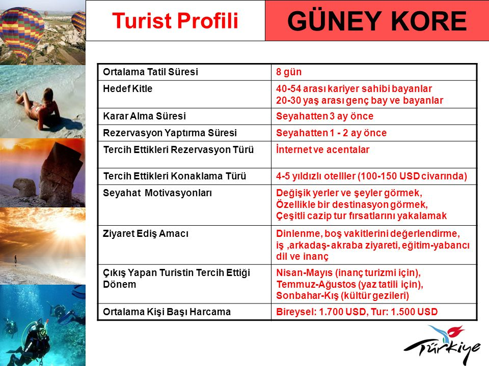 Turist Profili GÜNEY KORE Ortalama Tatil Süresi8 gün Hedef Kitle40-54 arası kariyer sahibi bayanlar 20-30 yaş arası genç bay ve bayanlar Karar Alma Sü