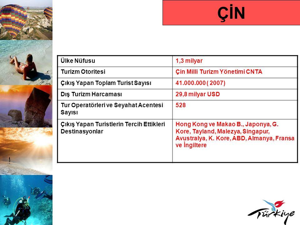 ÇİN Ülke Nüfusu1,3 milyar Turizm OtoritesiÇin Milli Turizm Yönetimi CNTA Çıkış Yapan Toplam Turist Sayısı41.000.000 ( 2007) Dış Turizm Harcaması29,8 m