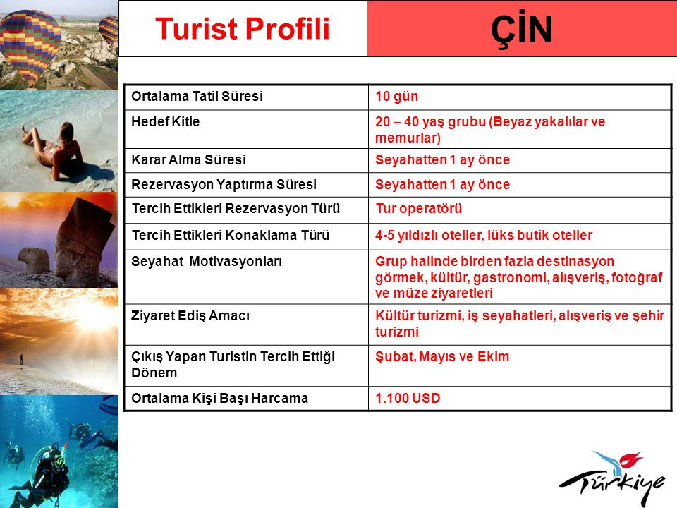 ÇİN Turist Profili Ortalama Tatil Süresi10 gün Hedef Kitle20 – 40 yaş grubu (Beyaz yakalılar ve memurlar) Karar Alma SüresiSeyahatten 1 ay önce Rezerv