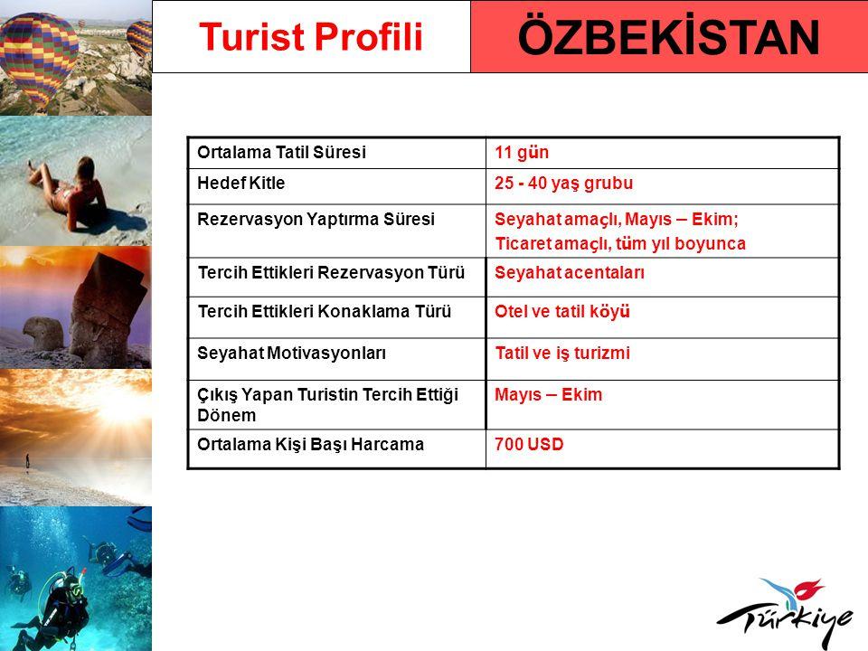 ÖZBEKİSTAN Turist Profili Ortalama Tatil Süresi 11 g ü n Hedef Kitle25 - 40 yaş grubu Rezervasyon Yaptırma Süresi Seyahat ama ç lı, Mayıs – Ekim; Tica