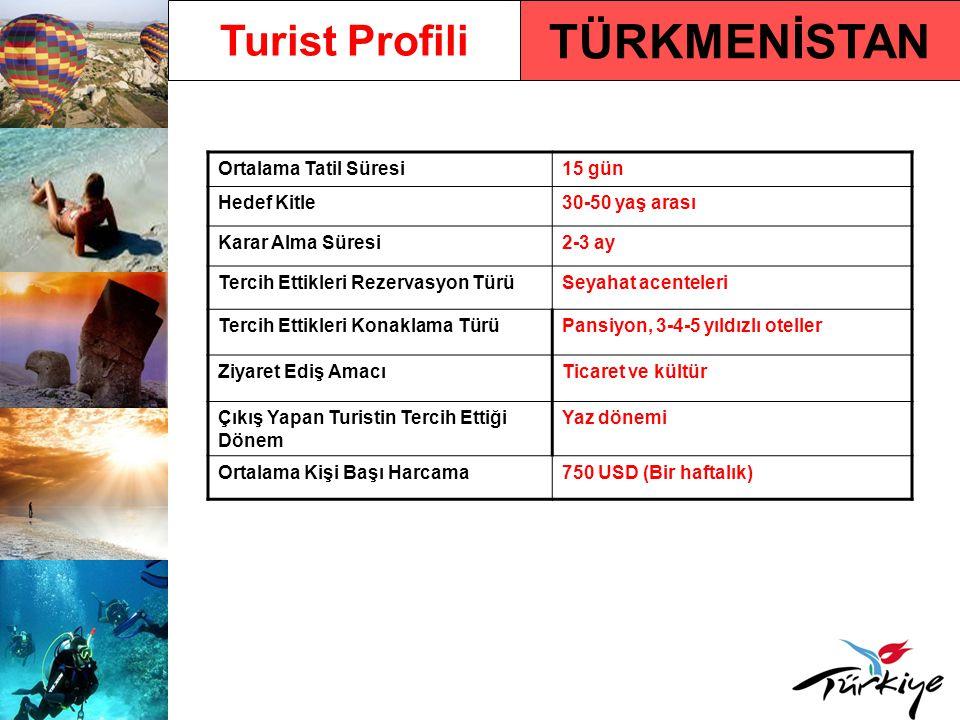 TÜRKMENİSTAN Turist Profili Ortalama Tatil Süresi15 gün Hedef Kitle30-50 yaş arası Karar Alma Süresi2-3 ay Tercih Ettikleri Rezervasyon TürüSeyahat ac
