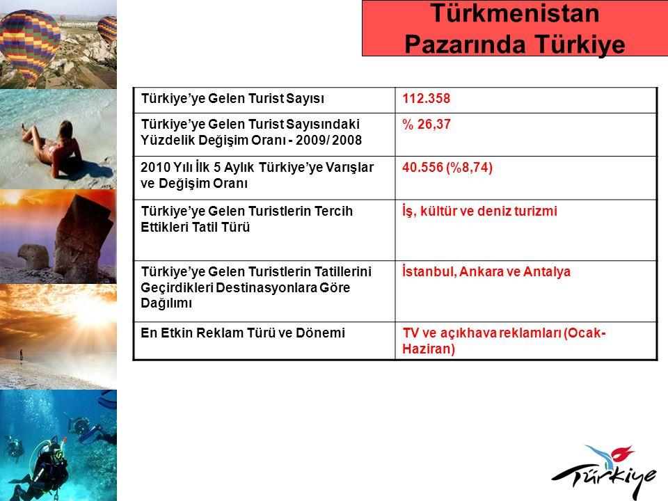 Türkmenistan Pazarında Türkiye Türkiye'ye Gelen Turist Sayısı112.358 Türkiye'ye Gelen Turist Sayısındaki Yüzdelik Değişim Oranı - 2009/ 2008 % 26,37 2