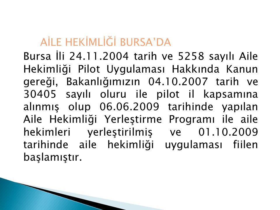 AİLE HEKİMLİĞİ BURSA'DA Bursa İli 24.11.2004 tarih ve 5258 sayılı Aile Hekimliği Pilot Uygulaması Hakkında Kanun gereği, Bakanlığımızın 04.10.2007 tar