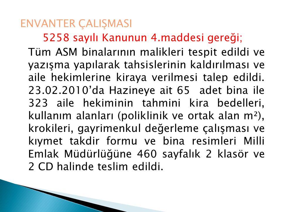 ENVANTER ÇALIŞMASI 5258 sayılı Kanunun 4.maddesi gereği; Tüm ASM binalarının malikleri tespit edildi ve yazışma yapılarak tahsislerinin kaldırılması v