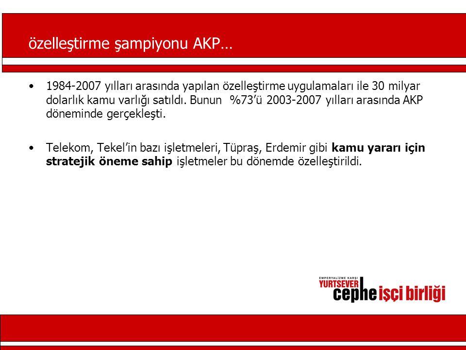 özelleştirme şampiyonu AKP… 1984-2007 yılları arasında yapılan özelleştirme uygulamaları ile 30 milyar dolarlık kamu varlığı satıldı.