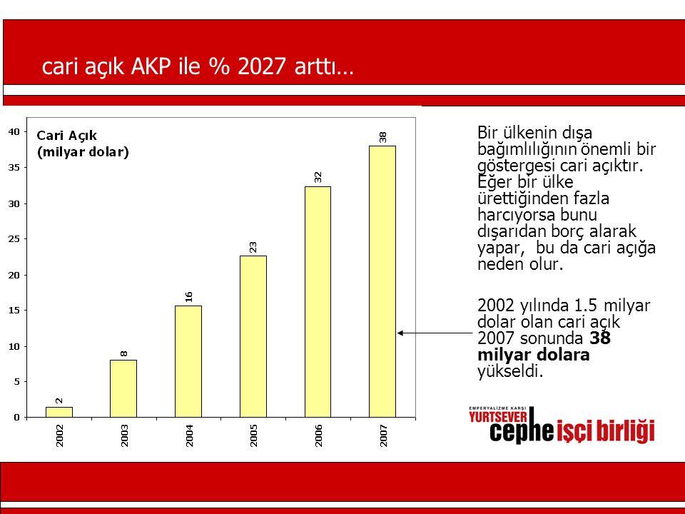 yabancı sermayeye bağımlılık AKP döneminde arttı… 1954-2006 yılları arasında Türkiye'de faaliyet gösteren yabancı sermayeli firma sayısı 11,804 oldu.