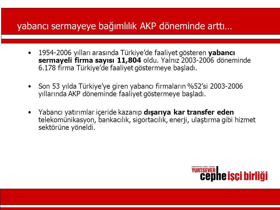 sıcak para… AKP döneminde kısa vadede yüksek gelir elde etme amacıyla ülkeye giren sıcak para 2002 yılındaki seviyenin 12 katına ulaştı.