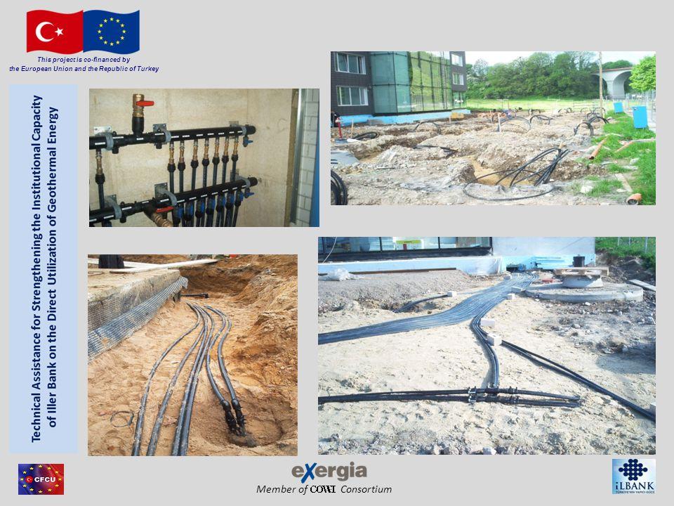 Member of Consortium This project is co-financed by the European Union and the Republic of Turkey KIE çalışma koşulları