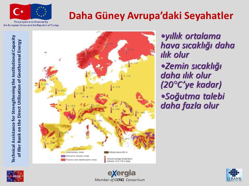 Member of Consortium This project is co-financed by the European Union and the Republic of Turkey Daha Güney Avrupa'daki Seyahatler yıllık ortalama hava sıcaklığı daha ılık oluryıllık ortalama hava sıcaklığı daha ılık olur Zemin sıcaklığı daha ılık olur (20°C'ye kadar)Zemin sıcaklığı daha ılık olur (20°C'ye kadar) Soğutma talebi daha fazla olurSoğutma talebi daha fazla olur