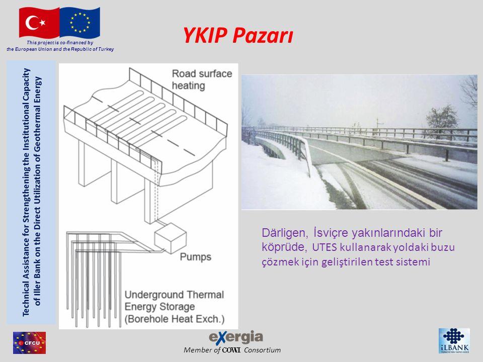 Member of Consortium This project is co-financed by the European Union and the Republic of Turkey Ilık Sıcaklık Sistem Alternatifleri Güney Avrupa (ve başka yerlerde) Section 11