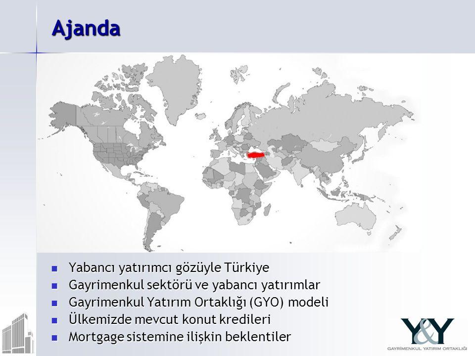 Ajanda Yabancı yatırımcı gözüyle Türkiye Yabancı yatırımcı gözüyle Türkiye Gayrimenkul sektörü ve yabancı yatırımlar Gayrimenkul sektörü ve yabancı yatırımlar Gayrimenkul Yatırım Ortaklığı (GYO) modeli Gayrimenkul Yatırım Ortaklığı (GYO) modeli Ülkemizde mevcut konut kredileri Ülkemizde mevcut konut kredileri Mortgage sistemine ilişkin beklentiler Mortgage sistemine ilişkin beklentiler