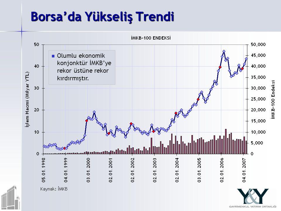 Borsa'da Yükseliş Trendi Olumlu ekonomik konjonktür İMKB'ye rekor üstüne rekor kırdırmıştır.