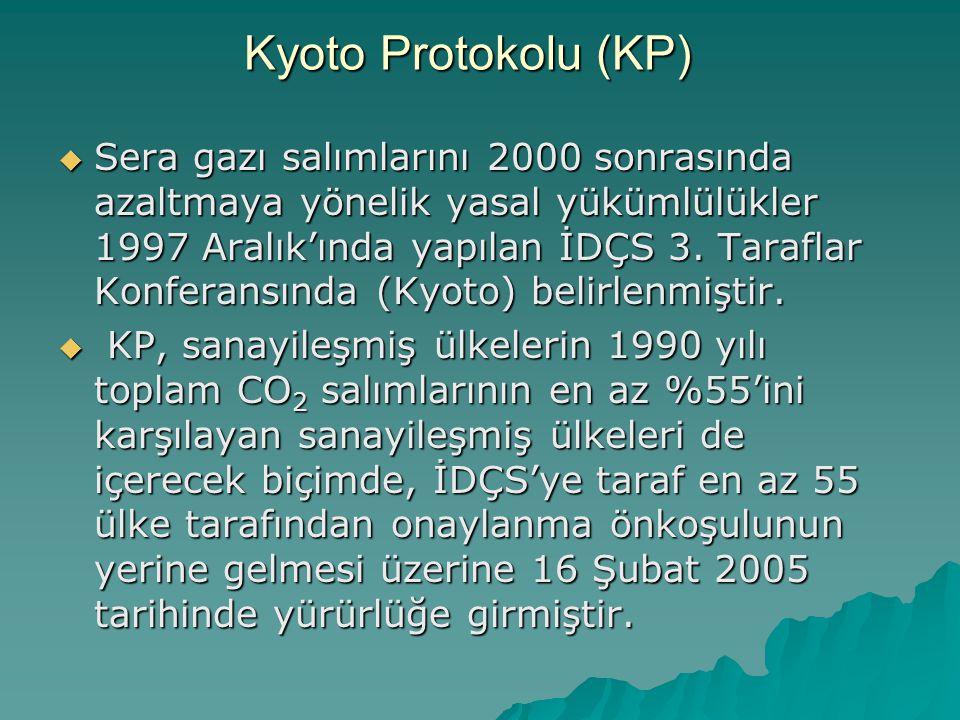  Sera gazı salımlarını 2000 sonrasında azaltmaya yönelik yasal yükümlülükler 1997 Aralık'ında yapılan İDÇS 3. Taraflar Konferansında (Kyoto) belirlen
