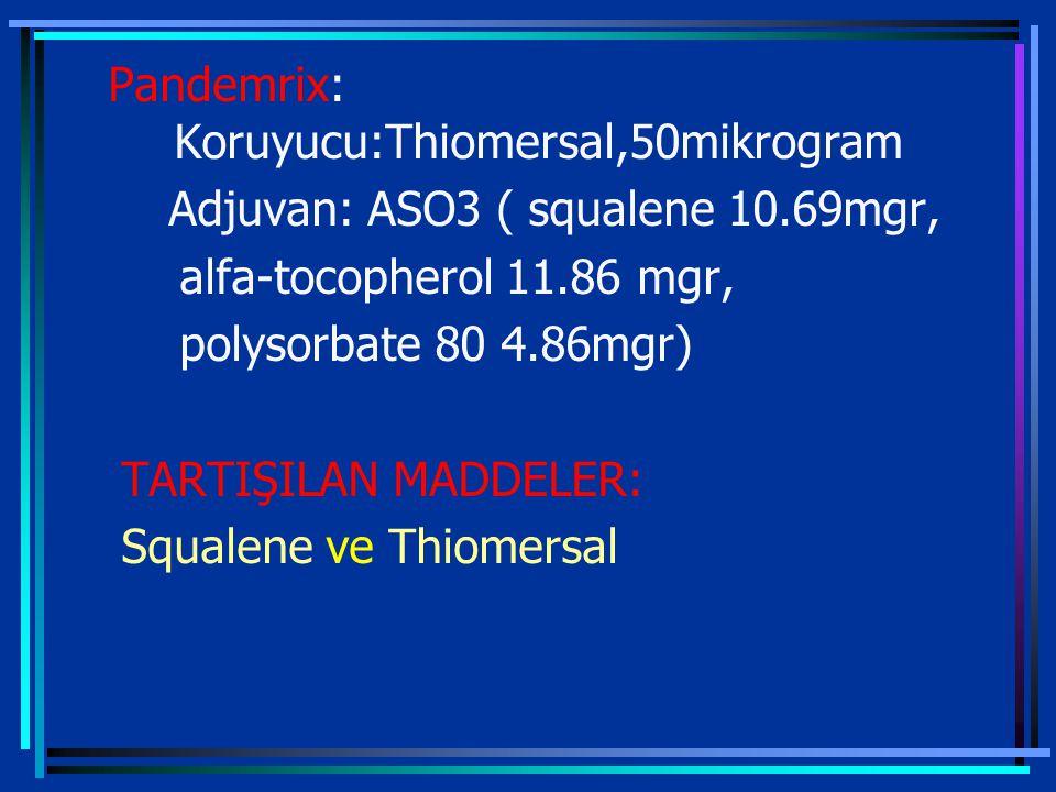Pandemrix: Koruyucu:Thiomersal,50mikrogram Adjuvan: ASO3 ( squalene 10.69mgr, alfa-tocopherol 11.86 mgr, polysorbate 80 4.86mgr) TARTIŞILAN MADDELER: Squalene ve Thiomersal