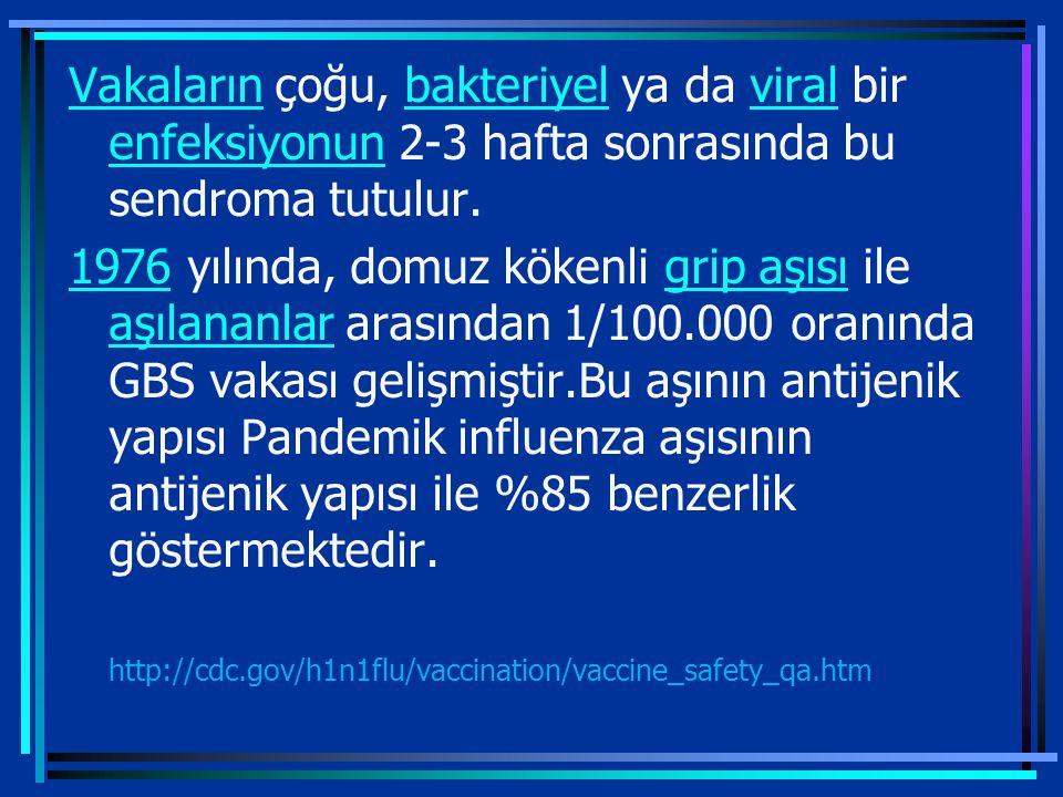 VakalarınVakaların çoğu, bakteriyel ya da viral bir enfeksiyonun 2-3 hafta sonrasında bu sendroma tutulur.bakteriyelviral enfeksiyonun 19761976 yılında, domuz kökenli grip aşısı ile aşılananlar arasından 1/100.000 oranında GBS vakası gelişmiştir.Bu aşının antijenik yapısı Pandemik influenza aşısının antijenik yapısı ile %85 benzerlik göstermektedir.grip aşısı aşılananlar http://cdc.gov/h1n1flu/vaccination/vaccine_safety_qa.htm
