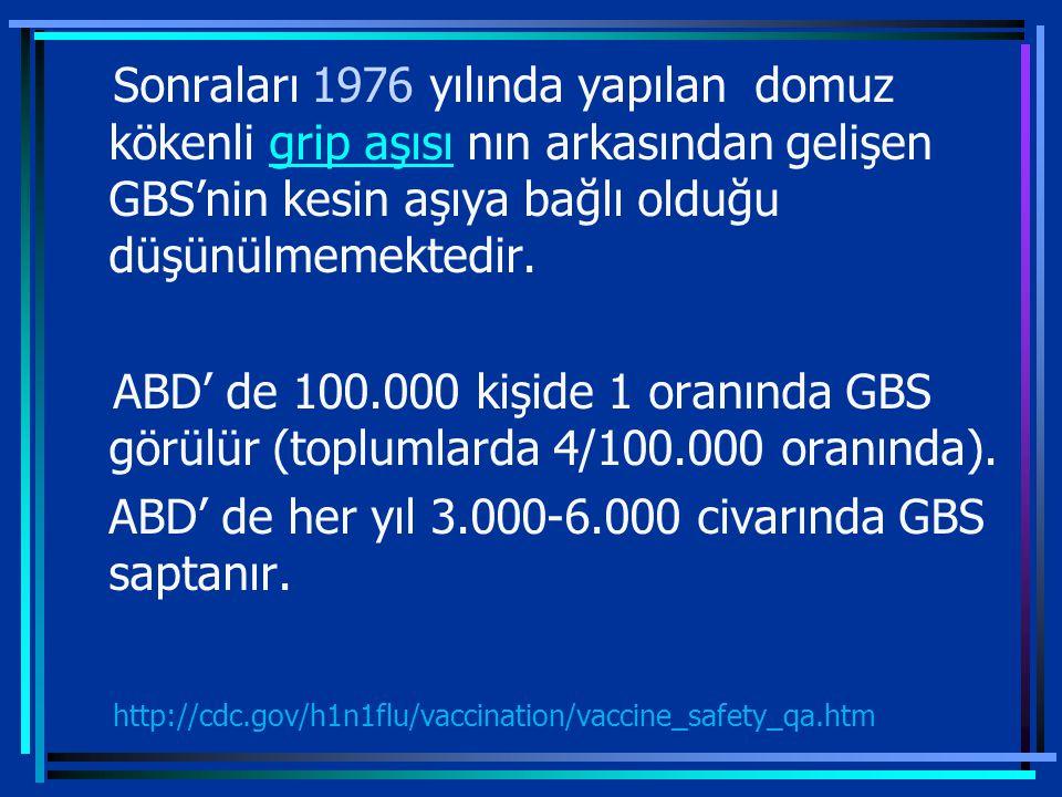 Sonraları 1976 yılında yapılan domuz kökenli grip aşısı nın arkasından gelişen GBS'nin kesin aşıya bağlı olduğu düşünülmemektedir.grip aşısı ABD' de 100.000 kişide 1 oranında GBS görülür (toplumlarda 4/100.000 oranında).