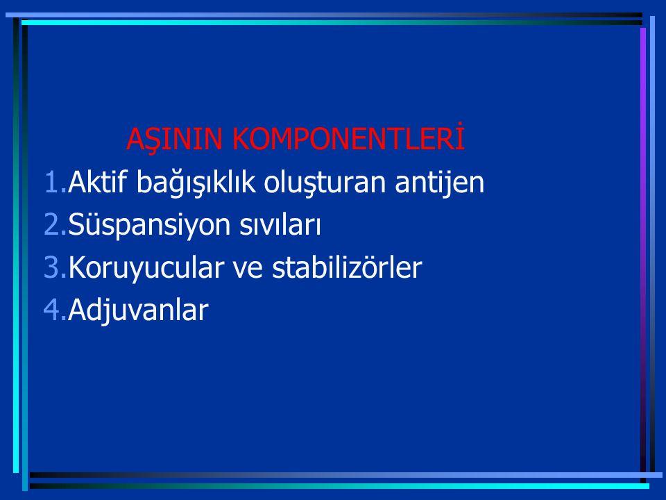 AŞININ KOMPONENTLERİ 1.Aktif bağışıklık oluşturan antijen 2.Süspansiyon sıvıları 3.Koruyucular ve stabilizörler 4.Adjuvanlar