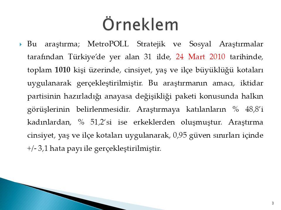  Bu araştırma; MetroPOLL Stratejik ve Sosyal Araştırmalar tarafından Türkiye'de yer alan 31 ilde, 24 Mart 2010 tarihinde, toplam 1010 kişi üzerinde,