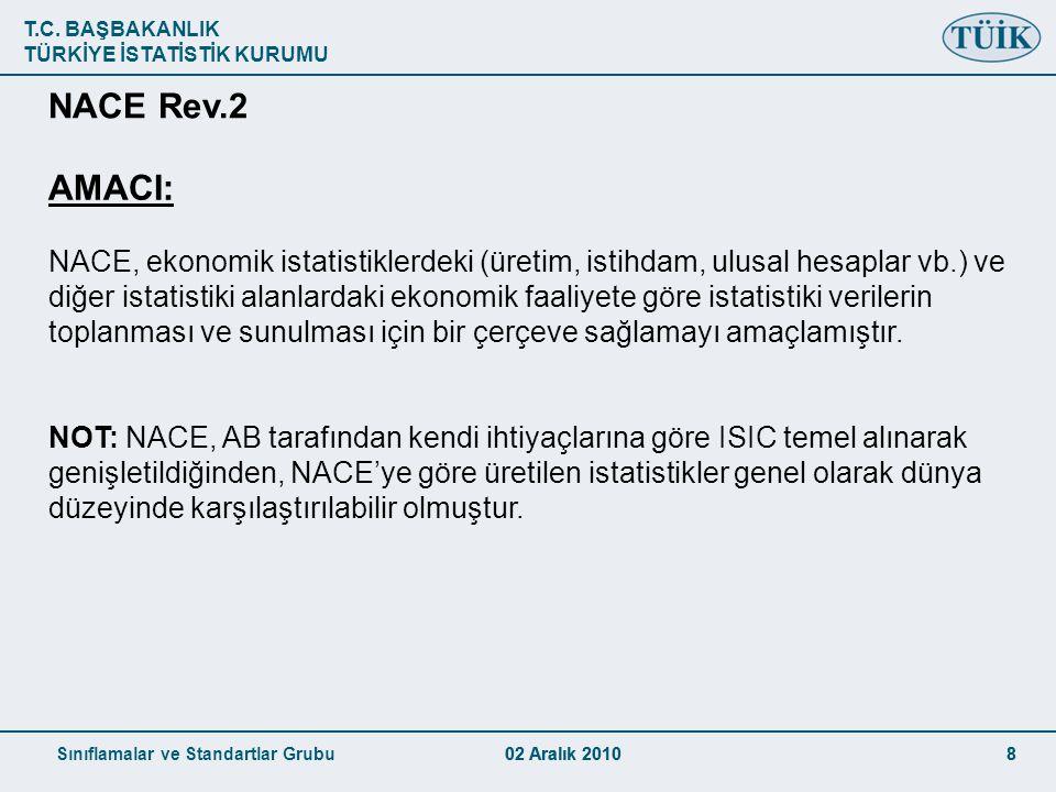 T.C. BAŞBAKANLIK TÜRKİYE İSTATİSTİK KURUMU Sınıflamalar ve Standartlar Grubu02 Aralık 2010 88 AMACI: NACE, ekonomik istatistiklerdeki (üretim, istihda