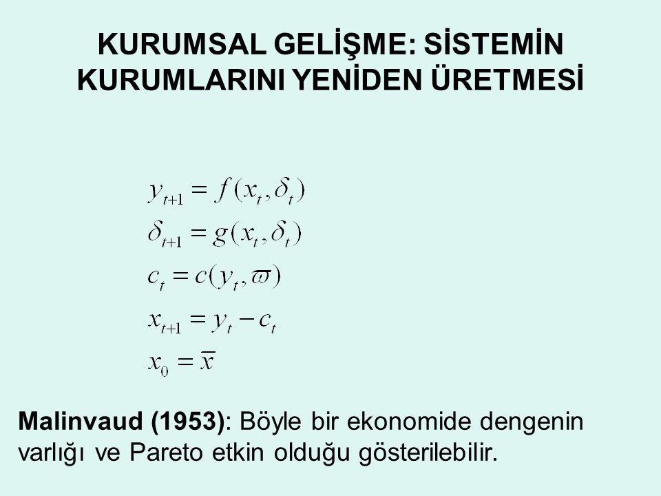 KURUMSAL GELİŞME: SİSTEMİN KURUMLARINI YENİDEN ÜRETMESİ Malinvaud (1953): Böyle bir ekonomide dengenin varlığı ve Pareto etkin olduğu gösterilebilir.