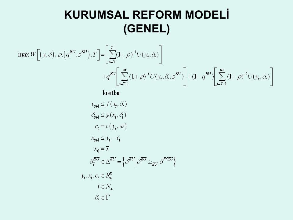 KURUMSAL REFORM MODELİ (GENEL)