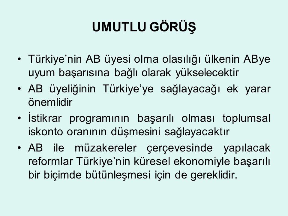 UMUTLU GÖRÜŞ Türkiye'nin AB üyesi olma olasılığı ülkenin ABye uyum başarısına bağlı olarak yükselecektir AB üyeliğinin Türkiye'ye sağlayacağı ek yarar önemlidir İstikrar programının başarılı olması toplumsal iskonto oranının düşmesini sağlayacaktır AB ile müzakereler çerçevesinde yapılacak reformlar Türkiye'nin küresel ekonomiyle başarılı bir biçimde bütünleşmesi için de gereklidir.