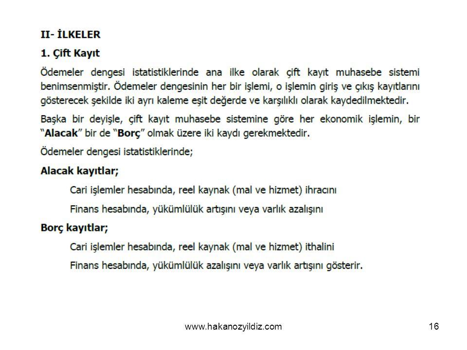www.hakanozyildiz.com16