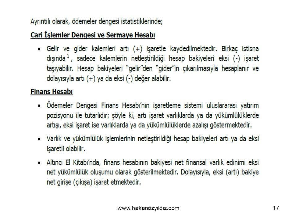www.hakanozyildiz.com17
