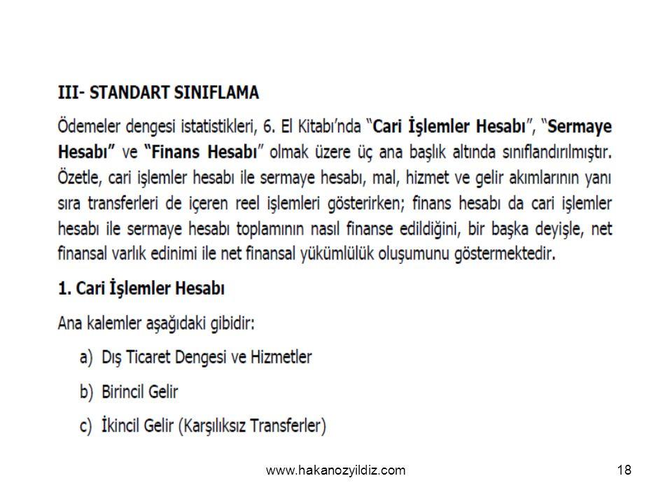 www.hakanozyildiz.com18