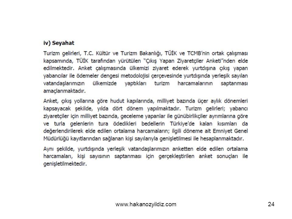 www.hakanozyildiz.com24