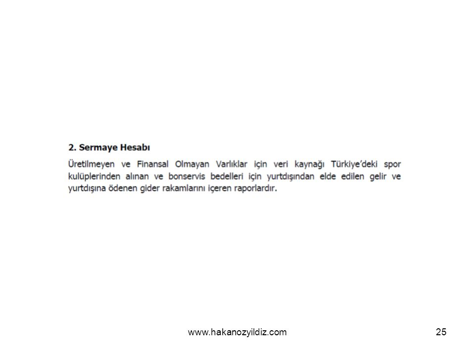 www.hakanozyildiz.com25