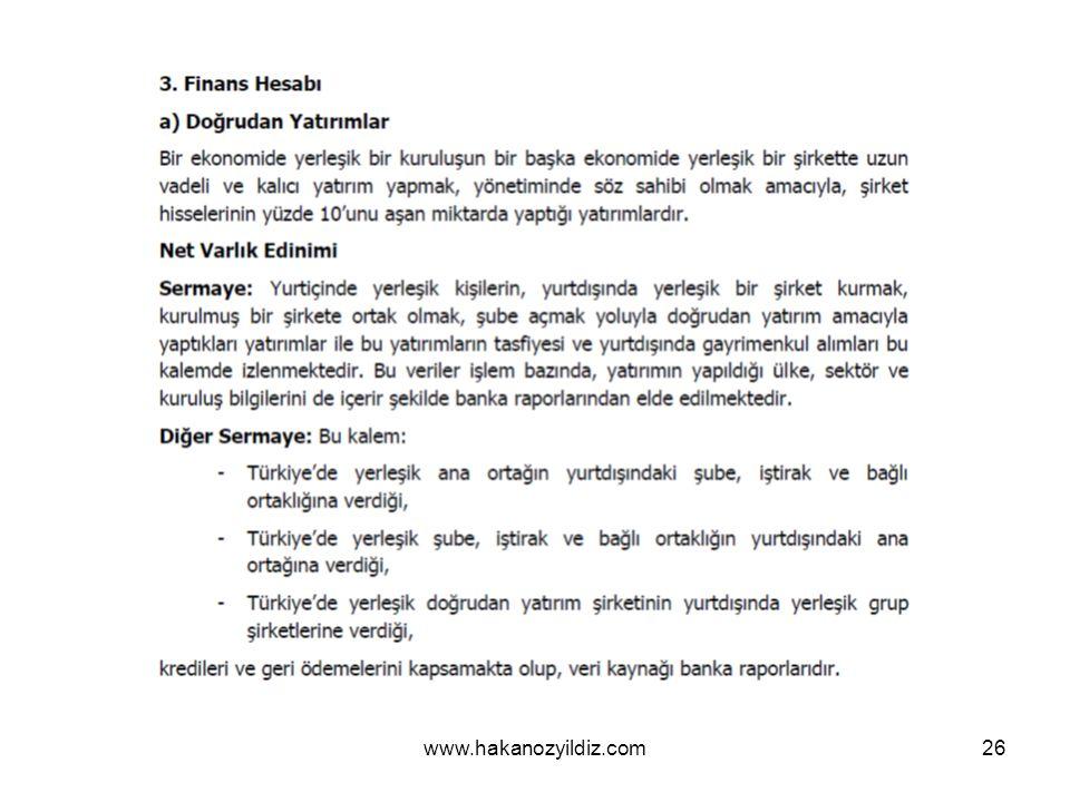 www.hakanozyildiz.com26